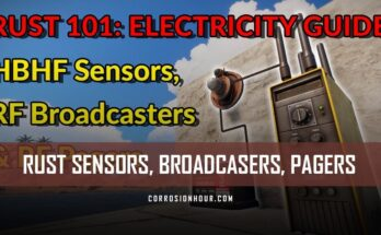RUST Electricity Sensors, Broadcasters, Pagers