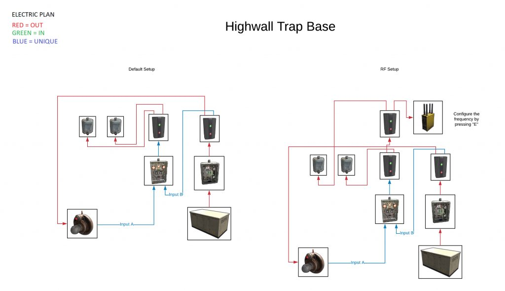 High Wall Trap Base Schematic