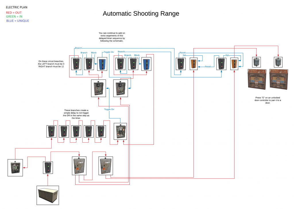RUST Automated Shooting Range