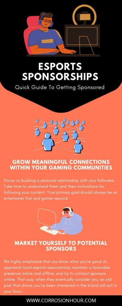 eSports Sponsorships Infographic