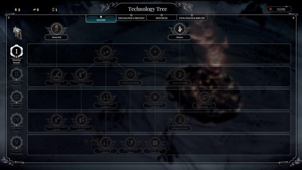 Frostpunk's technology tree